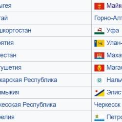 Игра: административные субъекты РФ и их центры (часть третья: области), Игра: административные субъекты РФ и их столицы (часть 2)