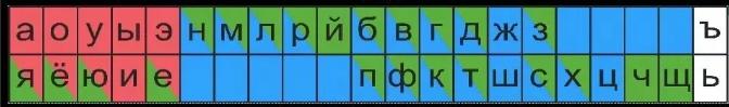 фонетические игры