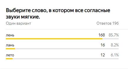 тест по русской фонетике