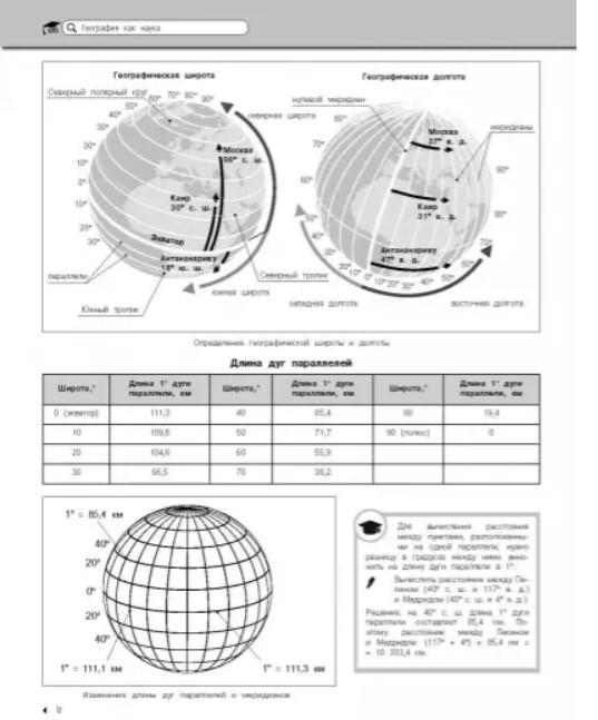 планирую географию 6 класс