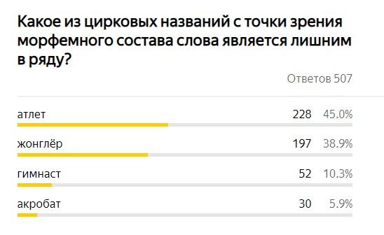 тест по русскому языку 5 класс