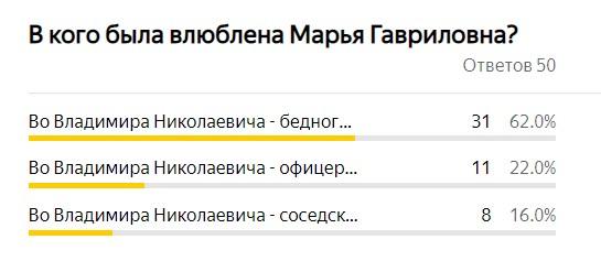 А. С. Пушкин. Метель