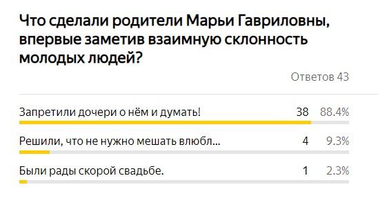 тест по произведению пушкина