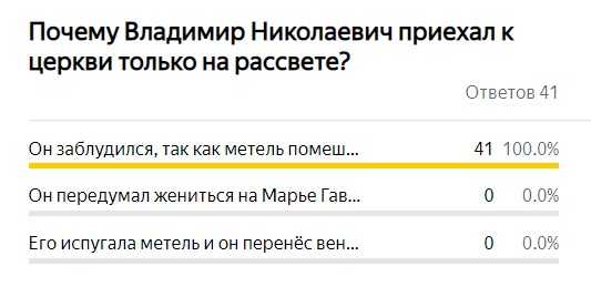 тест по Пушкину для 6 класса