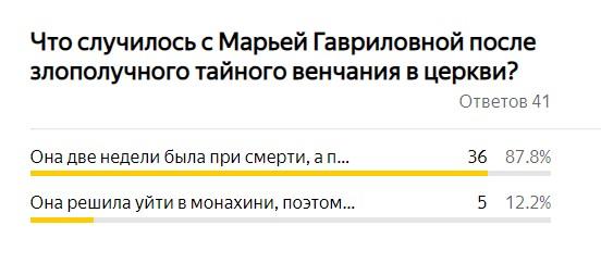 тест по рассказу Пушкина Метель