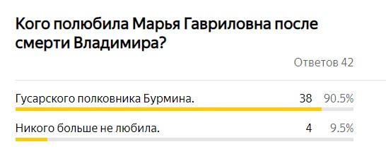 тест по рассказу Пушкина