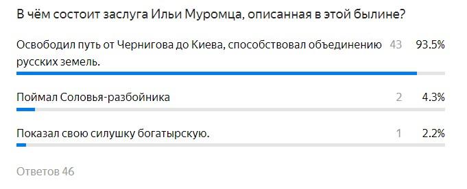 в чем заслуга Ильи Муромца